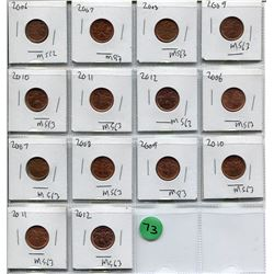 14 CNDN PENNIES FROM 2006-2012
