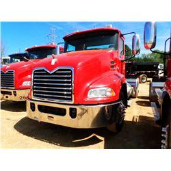 Trucks, Construction, Forestry &