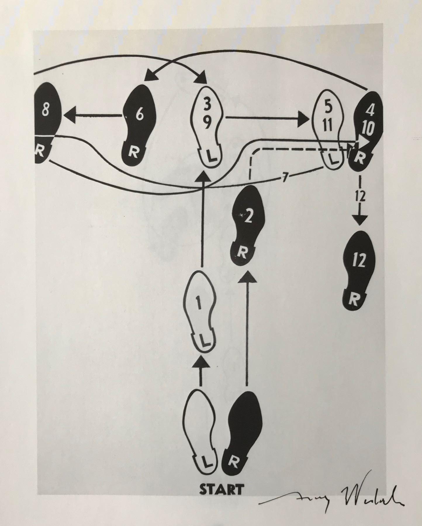 dance diagram andy warhol andy warhol   dance diagram  signed print  1986  andy warhol   dance diagram  signed