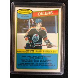 1980-81 O-Pee-Chee Edmonton Oilers Team Leaders #182 Wayne Gretzky
