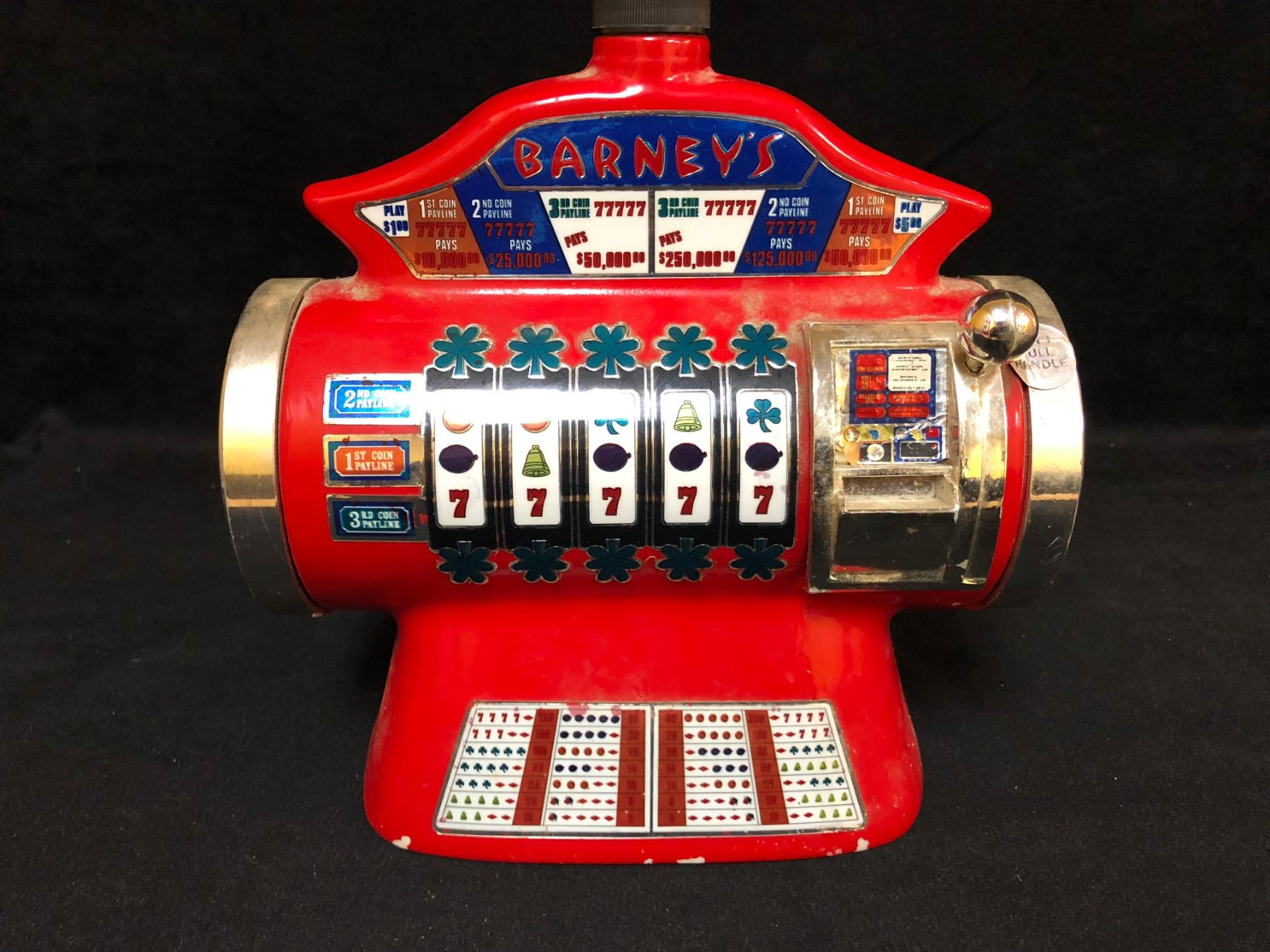 Roulette joc online