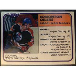 1981-82 Topps Wayne Gretzky Team Leaders #52