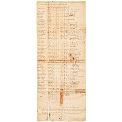 1803 Manuscript Document Payment Roster with 60 Justices Listed and 54 Signing!