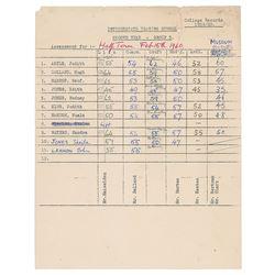 John Lennon 1960 Art College Results Sheet