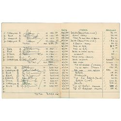 Pink Floyd 1977/1981 Tour Expenses Book
