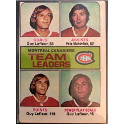 1975-76 Topps Guy Lafleur,Pete Mahovlich Card #322