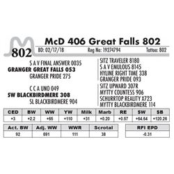 802 - McD 406 Great Falls 802