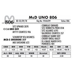 806 - McD UNO 806