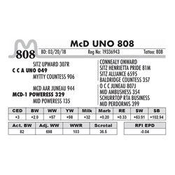 808 - McD UNO 808
