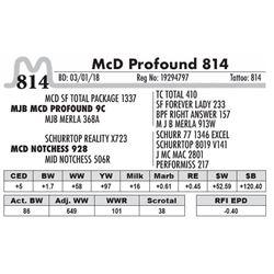 814 - McD Profound 814