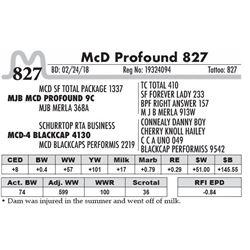 827 - McD Profound 827