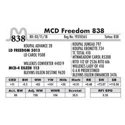 838 - MCD Freedom 838