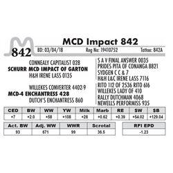 842 - MCD Impact 842