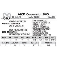 843 - MCD Counselor 843