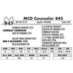 845 - MCD Counselor 845