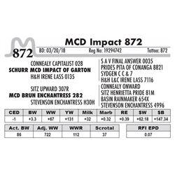 872 - MCD Impact 872