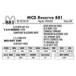 881 - MCD Reserve 881