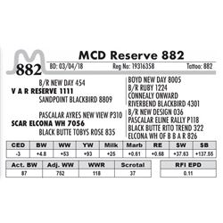 882 - MCD Reserve 882