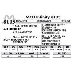 8105 - MCD Infinity 8105