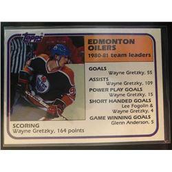 1981-82 Topps Wayne Gretzky Scoring Leaders Card #52