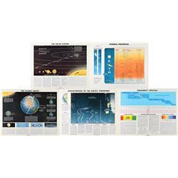 Douglas Aircraft Company Earth and Solar System Prints