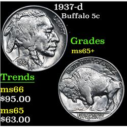 1937-d . . Buffalo Nickel 5c Grades GEM+ Unc