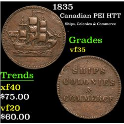 1835 Ships, Colonies & Commerce . Ships, Colonies & Commerce 1c Grades vf++