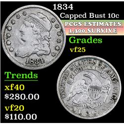 1834 . . Capped Bust Dime 10c Grades vf+