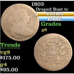 1803 . . Draped Bust Large Cent 1c Grades g+