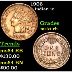 1906 . . Indian Cent 1c Grades Choice Unc RB