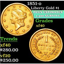 1851-o . . Liberty Gold $1 1 Grades xf
