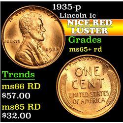 1935-p . . Lincoln Cent 1c Grades Gem+ Unc RD