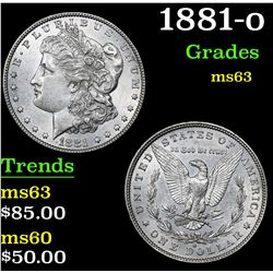 1881-o . . Morgan Dollar $1 Grades Select Unc
