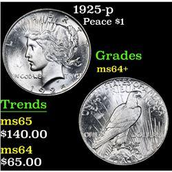 1925-p . . Peace Dollar $1 Grades Choice+ Unc