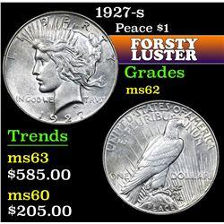 1927-s . . Peace Dollar $1 Grades Select Unc