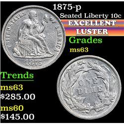 1875-p . . Seated Liberty Dime 10c Grades Select Unc
