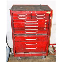 RED METAL ROLLING TOOL BOX