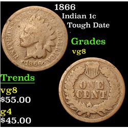 1866 Tough Date . Indian Cent 1c Grades vg, very good