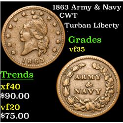 1863 Army & Navy Turban Liberty . Civil War Token 1c Grades vf++