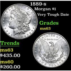 1889-s Very Tough Date . Morgan Dollar $1 Grades Select Unc