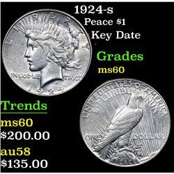 1924-s Key Date . Peace Dollar $1 Grades BU