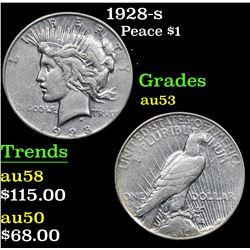 1928-s . . Peace Dollar $1 Grades Select AU