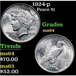 1924-p . . Peace Dollar $1 Grades Choice Unc