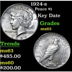 1924-s Key Date . Peace Dollar $1 Grades Select Unc