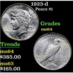 1923-d . . Peace Dollar $1 Grades Choice Unc