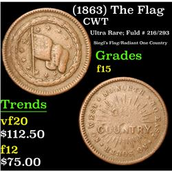(1863) The Flag Ultra Rare; Fuld # 216/293 Siegl's Flag/Radiant One Country CWT 1c Grades f+