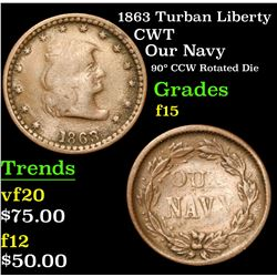1863 Turban Liberty Our Navy 90¡ CCW Rotated Die Civil War Token 1c Grades f+