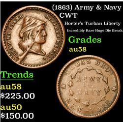 (1863) Army & Navy Horter's Turban Liberty Incredibly Rare Huge Die Break CWT 1c Grades Slider