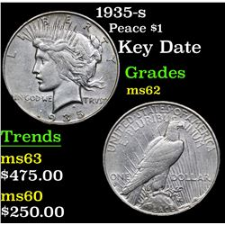 1935-s Key Date . Peace Dollar $1 Grades Select Unc