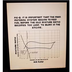 Original - Educational Automotive Charts (Circa 1950)